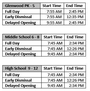 District Hours for Students